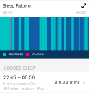 3h32 sleep
